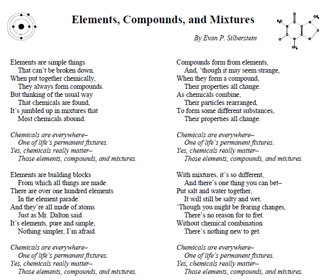 Elements, Compounds & Mixtures, Oh my!